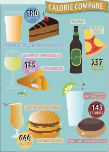 calories-in-drink